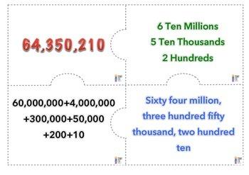 Multi representation Numbers Till Billion.Puzzle. Math Center Dual Language3-5th