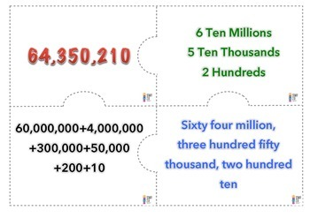 Multi representation Numbers Till Billion.Puzzle. Math Cen