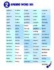 Multi-syllabic Word Flashcards