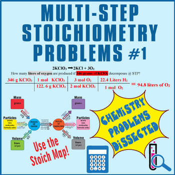 MultiStep Stoichiometry Problems ~CHEMISTRY DISSECTED~ Stoich Map Worksheet #1