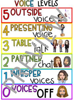 Voices Level Chart Multicultural Bitmoji