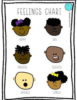 Multicultural Feelings Chart