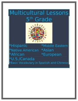 Multicultural Lesson Middle Eastern Countries