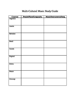 Multicultural Music Group Research Project, Rubric, Study Guide & Quiz BUNDLE