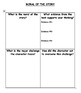 Complete Lesson Plan- Multicultural Read Aloud- Moral of the Story