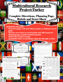 Multicultural Research Project- Turkey