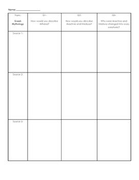 Multidisciplinary Performance Task - On-Demand Writing Task Resources