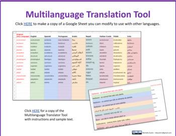 Multilanguage Translation Tool - Google Sheets