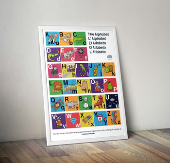 Multilingual Alphabet - ABC Poster for Bilingual Kids (International Sizes)