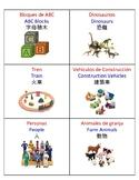 Multilingual (English, Chinese, Spanish) Block Area Labels
