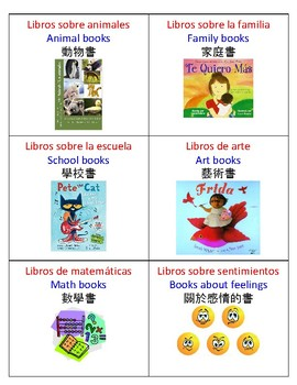Multilingual (English, Chinese, Spanish) Literacy Area Labels