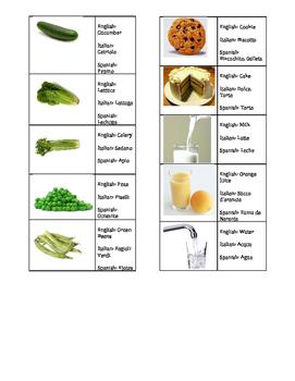 "Multilingual Foods Chart ""Menu"" for Kids"