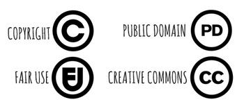 Multimedia Copyright