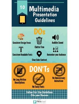 Multimedia Presentation Guidelines Infographic