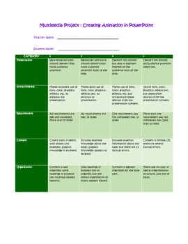 Multimedia Project: Creating Animation in PowerPoint Rubric