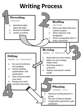 Multiparagraph Writing Organizer Worksheets