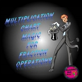 Multiplication Chart Magic for Fraction Operations