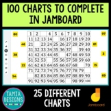 Multiple 100 charts with missing numbers to complete online in Jamboard
