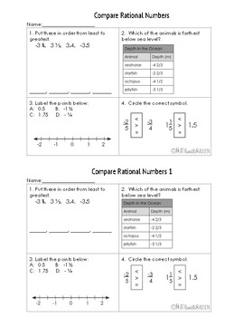 Multiple Assessment forms for Comparing Rational Numbers - 6.NS.7