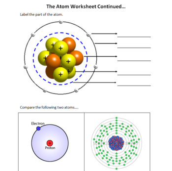 Atom Practice Worksheets 4 Ws Parts Of An Atom And Element