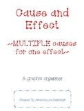 Multiple Causes for one Effect Graphic Organizer