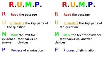 Multiple Choice Acronym