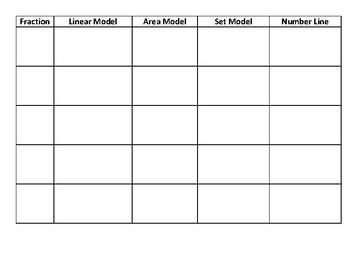 Multiple Fraction Representations Chart