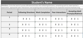 Multiple Goal Area Point Sheet
