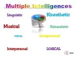 Multiple Intelligence Characteristics, Skills, Careers Posters