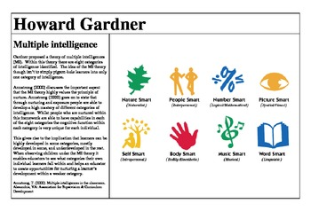 Multiple Intelligence Howard Gardner
