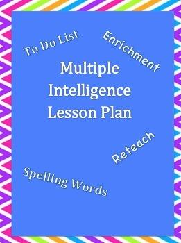 Multiple Intelligence Lesson Plan Template