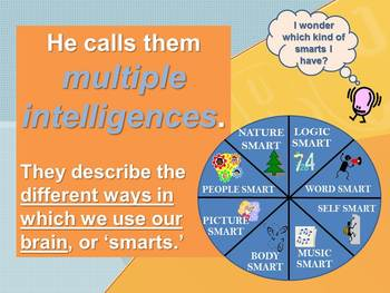 Multiple Intelligence (MI) SMARTboard (Secondary/Adult) by Jennifer A. Gates