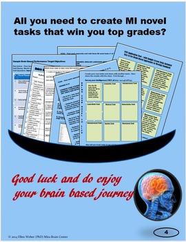 Multiple Intelligence Novel Study Tasks
