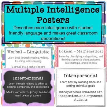 Multiple Intelligence Poster