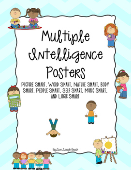 Multiple Intelligence Posters