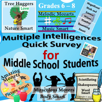 Multiple Intelligence Quick Survey and Sample Small Group Activities