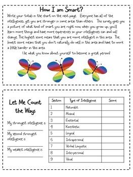 Multiple Intelligence Survey Mini-Book