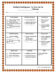 Multiple Intelligence Tic Tac Toe Assignment Template