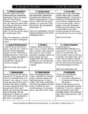 Multiple Intelligence Tic Tac Toe Choice Board for Endange