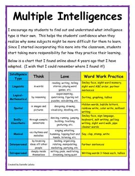 Multiple Intelligence Word Work Practice