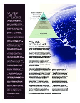 Multiple Intelligences Graphic Organizer with New Scientist Article