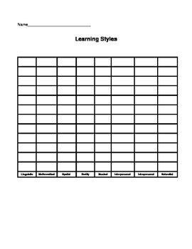 Multiple Intelligences Inventory for Students to do with Graph