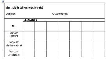 Multiple Intelligences Matrix