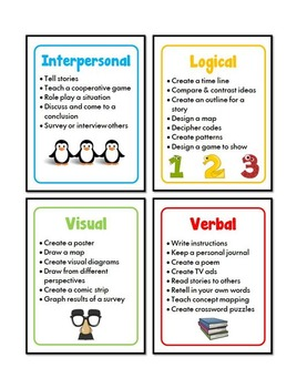 Multiple Intelligences Posters by The Senior School Shop | TpT