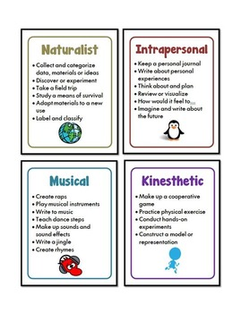Multiple Intelligences Posters