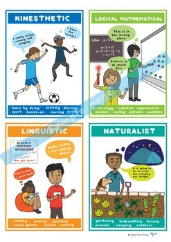 Multiple Intelligences Posters by Bluwren | Teachers Pay ...