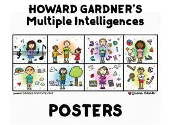 Multiple Intelligences Posters