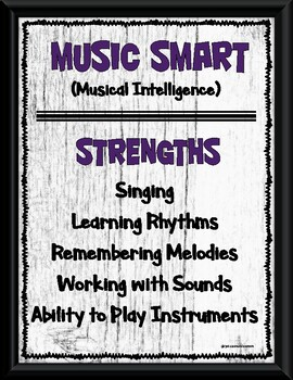 Multiple Intelligences Posters for Classroom Use