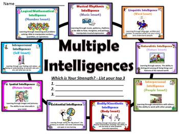 Multiple Intelligences PowerPoint, Survey, and Poster Set ...
