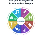 Presentation Project (using Multiple Intelligences) - incl